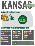 Kansas Crop Insurance Fact Sheet